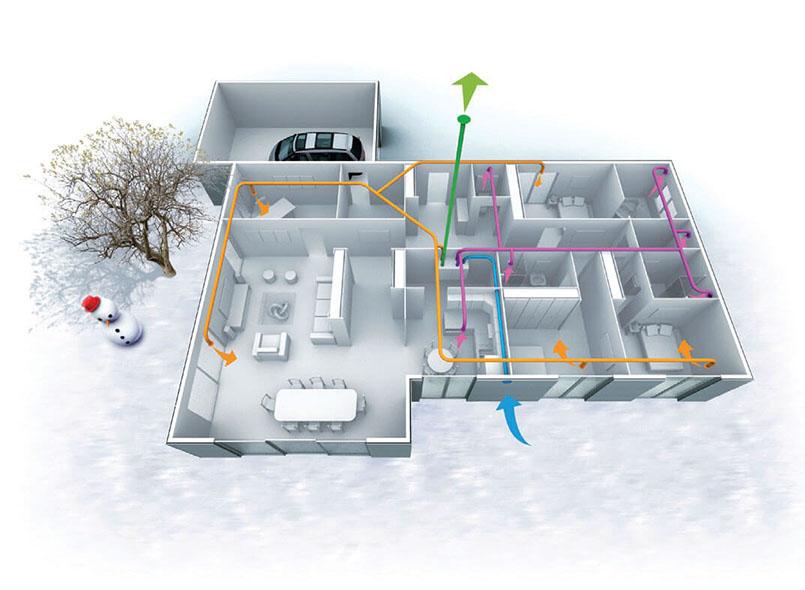 Sistema ventilación interior vivienda